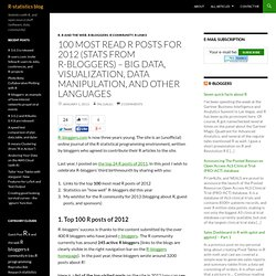 100 most read R posts for 2012 (stats from R-bloggers) – big data, visualization, data manipulation, and other languages