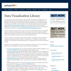 Data Visualization Library