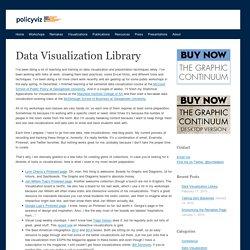 Data Visualization Library