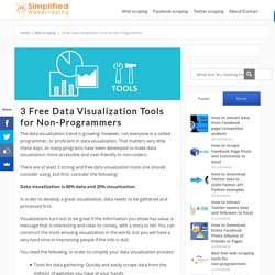 3 Free Data Visualization Tools for Non-Programmers - Simplified Web Scraping Tutorials!