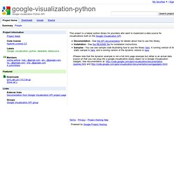 visualization-python - Project Hosting on Google Code