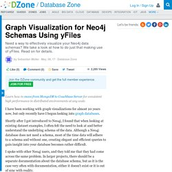 Graph Visualization for Neo4j Schemas Using yFiles - DZone Database