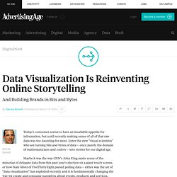 Data Visualization Is Reinventing Online Storytelling