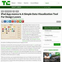 iPad App mem:o Is A Simple Data Visualization Tool For Design Lovers