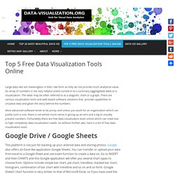 Top 5 Free Data Visualization Tools Online