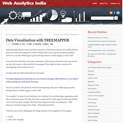 Data Visualization with TREEMAPPER