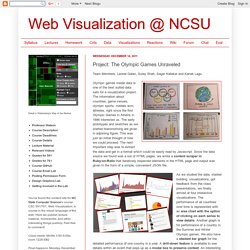 Web Visualization @ NCSU: Project: The Olympic Games Unraveled