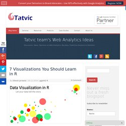 The Art of Data Visualization: Learn 7 visualizations in R