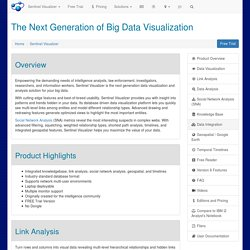Data Visualization, Link Analysis, Social Network Analysis (SNA) Software: Sentinel Visualizer for Big Data Analysis