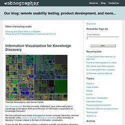 Blog Archive » Information Visualization for Knowledge Discovery