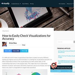 How to Check Visualizations for Accuracy
