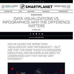 Data visualizations vs. infographics: Why the difference matters