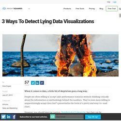 3 Ways to Detect Lying Data Visualizations