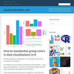 How to standardize group colors in data visualizations in R – paulvanderlaken.com