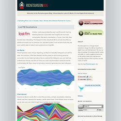 Last FMVisualizations - Rocketsurgeon's Music 2.0 Blog -