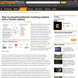 How to visualize behavior tracking cookies with a Firefox add-on