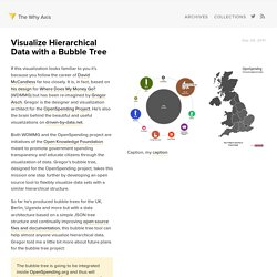 Hierarchical Data with Bubble Tree
