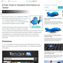 8 Free Tools to Visualize Information on Twitter