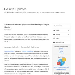 G Suite Update Alerts: Visualize data instantly with machine learning in Google Sheets