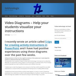 Video Diagrams – Help your students visualize your instructions