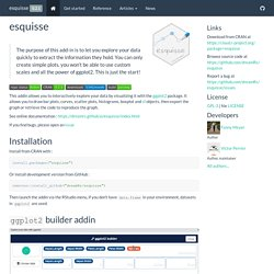 esquisse: Explore and Visualize Your Data Interactively