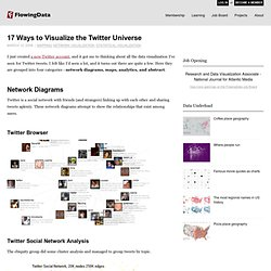 17 Ways to Visualize the Twitter Universe