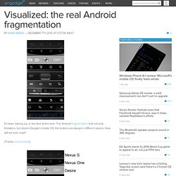 Visualized: the real Android fragmentation