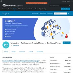 Visualizer: Tables and Charts Manager for WordPress – WordPress plugin