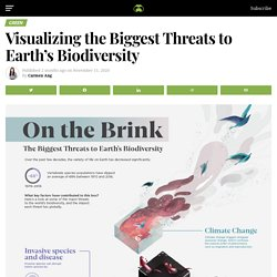 Visualizing the Biggest Threats to Earth's Biodiversity