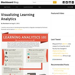 Visualizing Learning Analytics