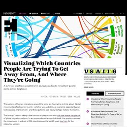 Visualizing Which Countries People Are Trying To Get Away From, And Where They're Going