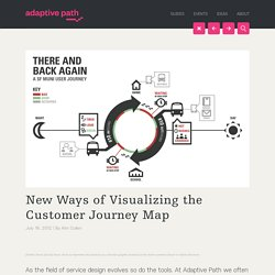 New Ways of Visualizing the Customer Journey Map