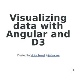 Visualizing Data with AngularJS
