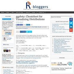 ggplot2: Cheatsheet for Visualizing Distributions
