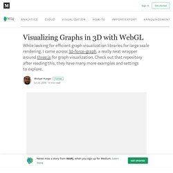 Visualizing Graphs in 3D with WebGL – neo4j