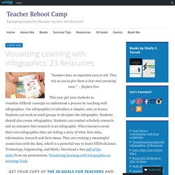 Visualizing Learning with Infographics: 23 Resources – Teacher Reboot Camp