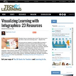 Visualizing Learning with Infographics: 23 Resources