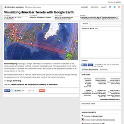 Visualizing #nuclear Tweets with Google Earth