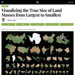 Visualizing the True Size of Land Masses from Largest to Smallest