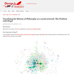 Visualizing the History of Philosophy as a social network: The Problem with Hegel