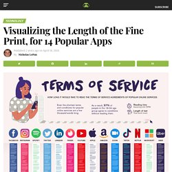 Visualizing the Length of the Fine Print, for 14 Popular Apps