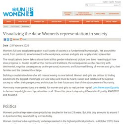 Visualizing the data: Women's representation in society