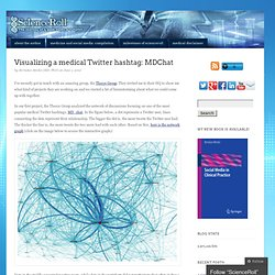 Visualizing a medical Twitter hashtag: MDChat