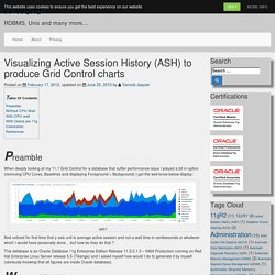 Visualizing Active Session History (ASH) to produce charts