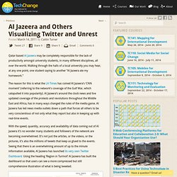 Al Jazeera and Others Visualizing Twitter and Unrest