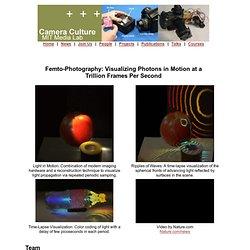 Visualizing Light at Trillion FPS, Camera Culture, MIT Media Lab
