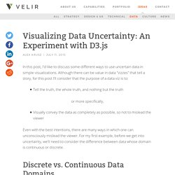 Visualizing Data Uncertainty: An Experiment with D3.js