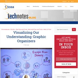 Visualizing Our Understanding: Graphic Organizers - TechNotes Blog - TCEA