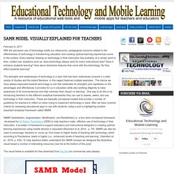 Educational Technology and Mobile Learning: SAMR Model Visually Explained for Teachers