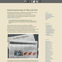 Visuell, das Blog der Visualisierung